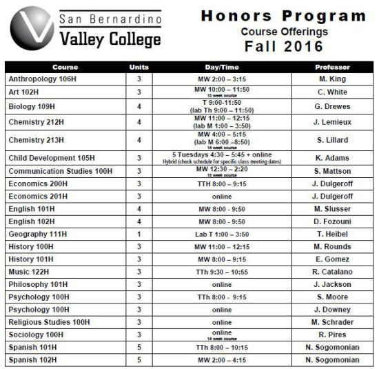 Fall 16 Honors Courses