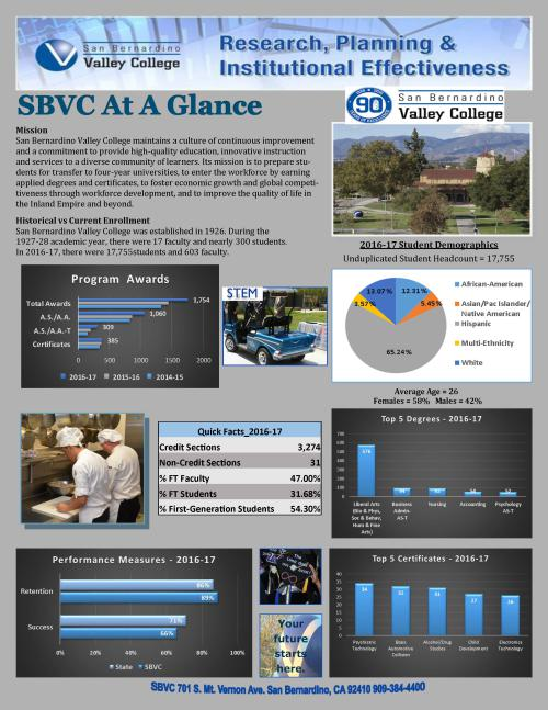 SBVC At A Glance 2016-17